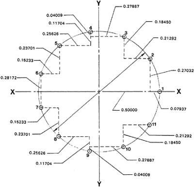 Bolt Circle Diagram, Bolt, Free Engine Image For User