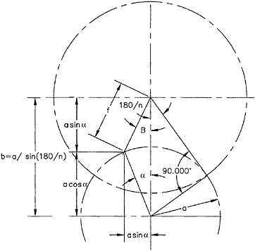 Chapter 11: Mechanisms, Linkage Geometry, and Calculations