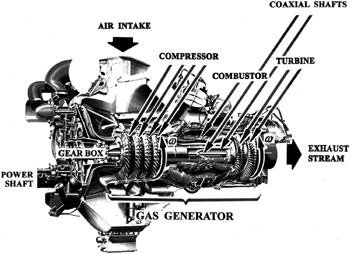Chapter One: Introduction to Gas-Turbine Engines