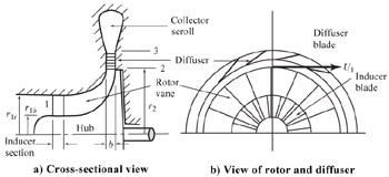 Mako Air Compressor Wiring Diagram Start Relay Diagram