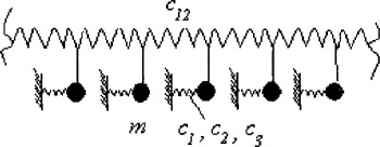 Chapter 5: Localized Normal Modes in a Chain of Nonlinear