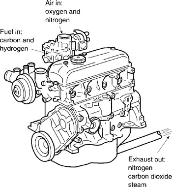 Chapter 4: Engine Air Supply and Exhaust Systems