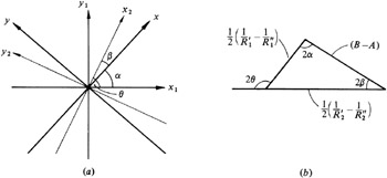 Appendix 2: Geometry of Smooth Non-conforming Surfaces in