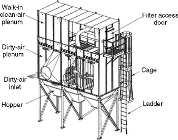 Inside Power Plant Power Cycle wiring diagram ~ ODICIS.ORG