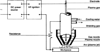 Arc Welder Machine Diagram Spot Welder Machine Diagram