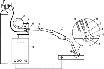 Welding Machine Circuit Diagram Welding Transformer Wiring