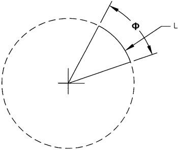 Chapter 3: Mensuration, Descriptive Geometry, and Optics