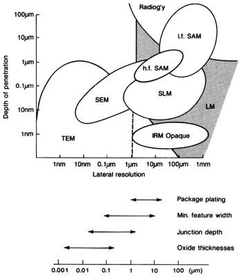 Iec Symbols Pdf Stages Of Grief PDF Wiring Diagram ~ Odicis