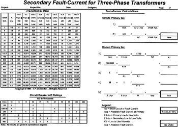 Fault-Current Calculations with Short-Circuit Tables and