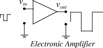 Chapter 4: Introduction to Operational Amplifiers