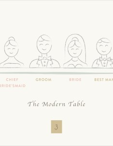 The dos and don  ts of creating  wedding reception seating chart also how to seat guests at your bridestory blog rh