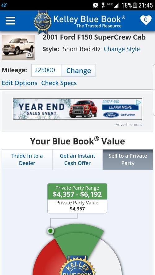2001 Ford F150 Value : value, F-150, North, Dakota,  				<script type=