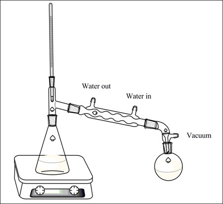 Drawing of laboratory apparatus and their uses pdf