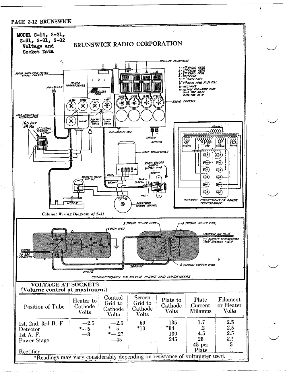 medium resolution of brunswick model a wiring diagram ford electric brake wiring diagram kenwood kdc bt555u kenwood kdc 2025 wiring diagram model