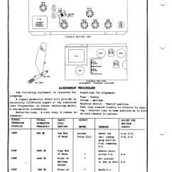 Sewing Machine Parts Diagram Worksheet Wiring For Lutron Dimmer Switch Vintage Schematics Get Free Image About