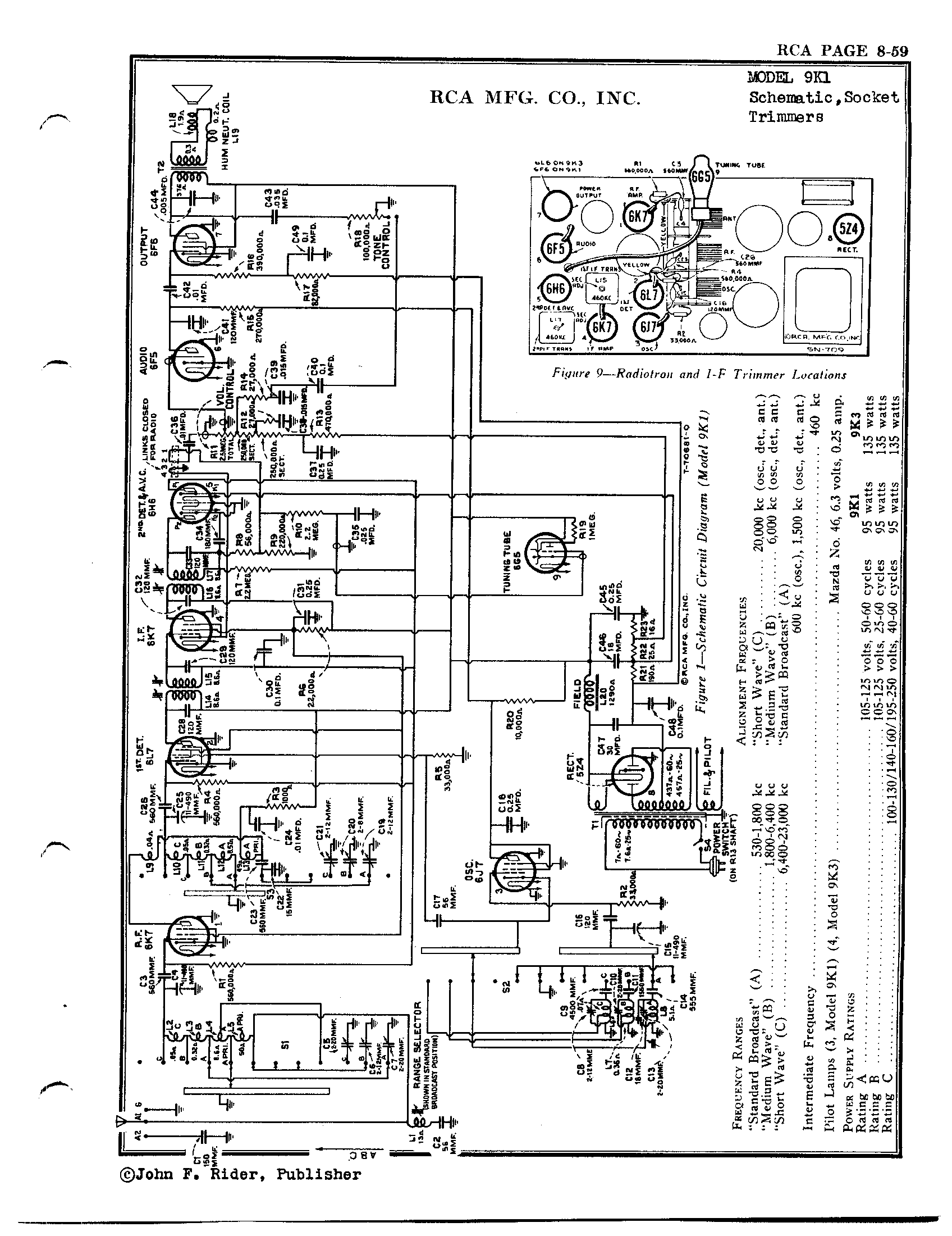 Rca Electrical Wiring Diagram