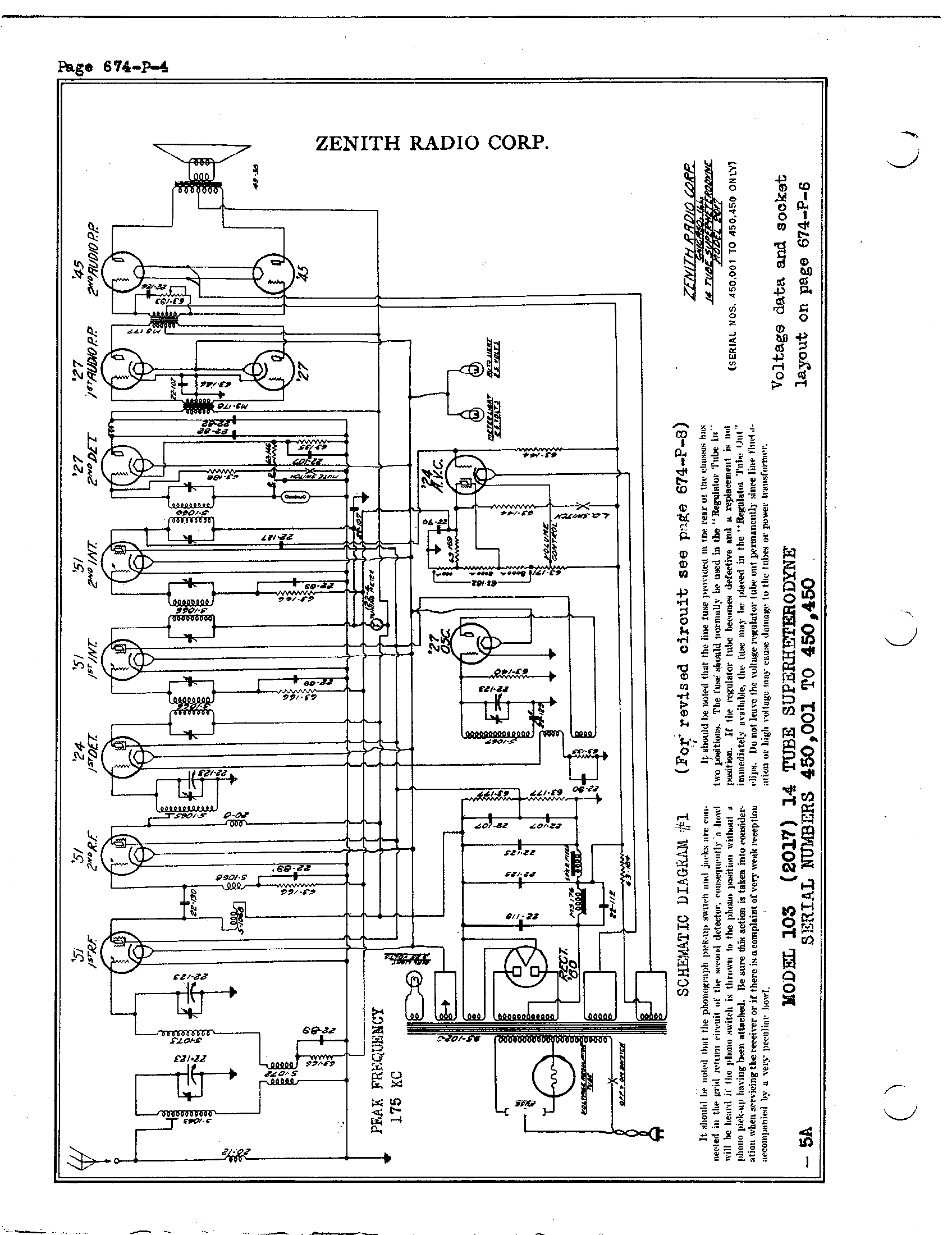 Zenith Tube Radio Schematic