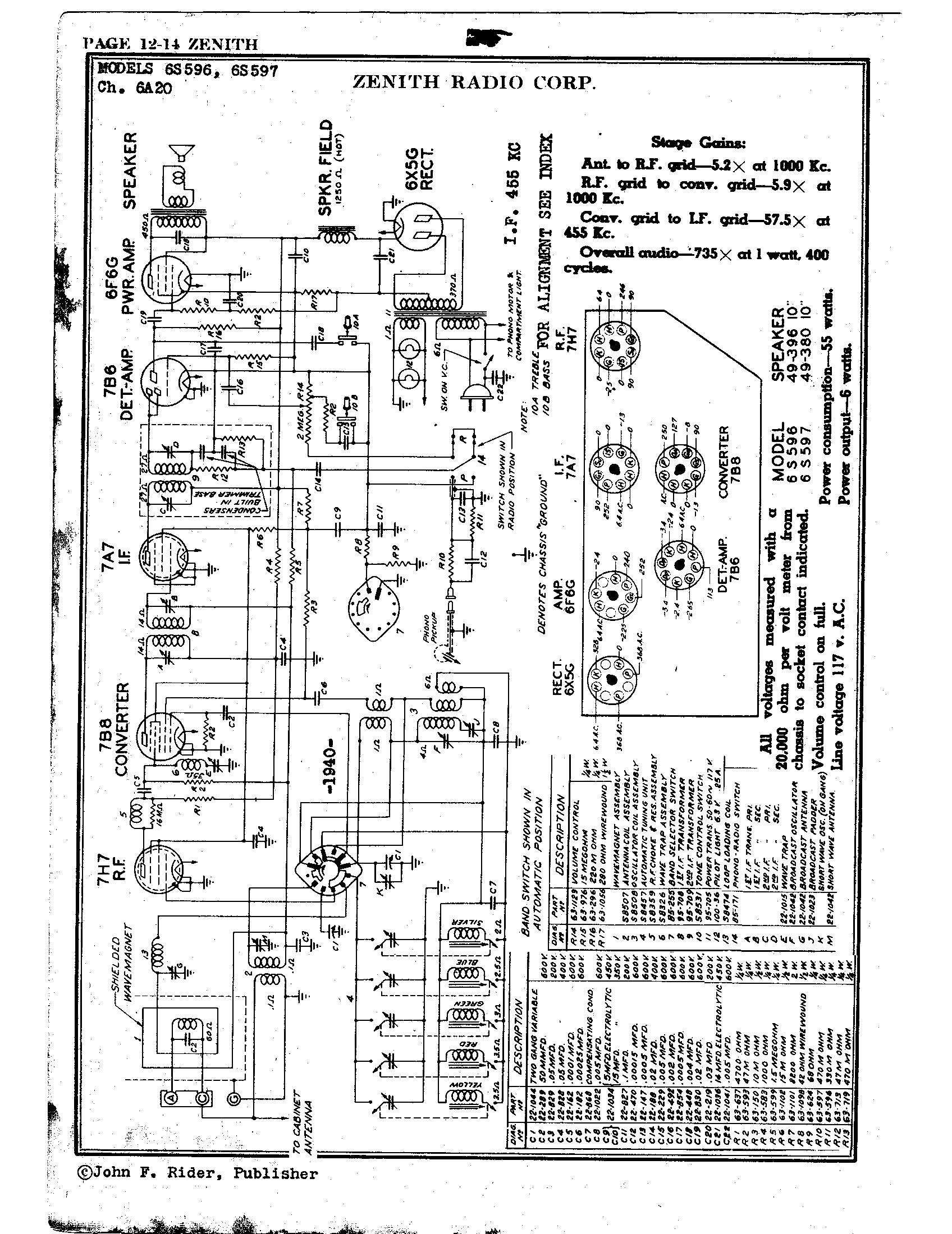 Zenith Radio Corp 6s 597