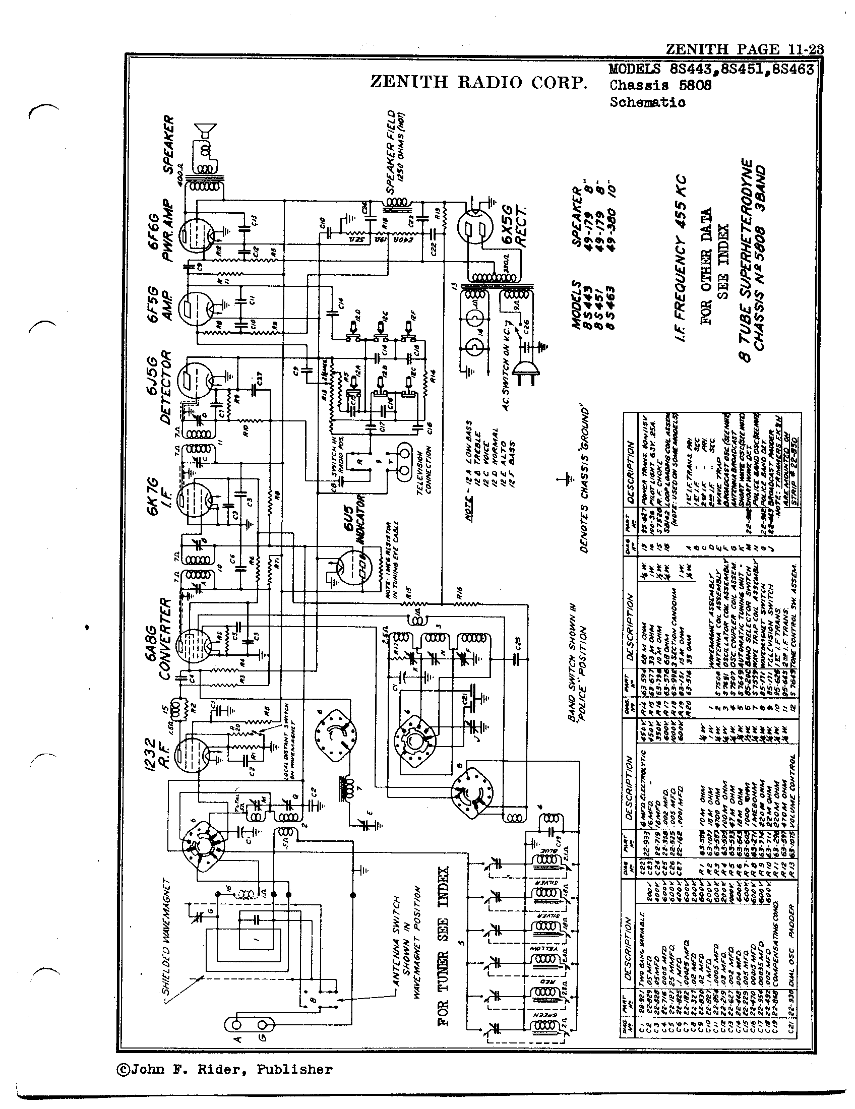 Zenith Radio Schematic