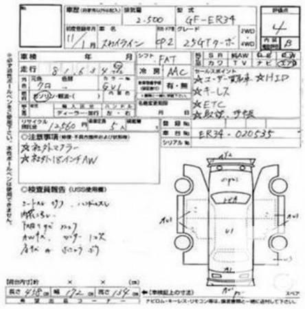 Gtr R35 Engine Honda NSX Wiring Diagram ~ Odicis