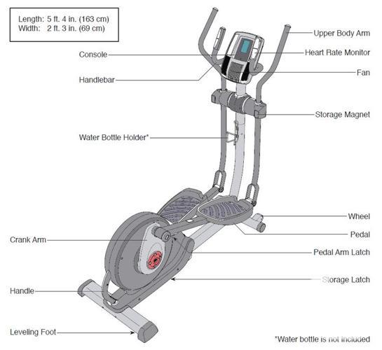 Elliptical Trainer ~ ProForm Smart Strider for sale in