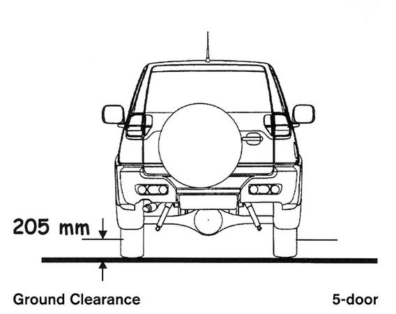 Schema Elettrico Nissan Terrano 2: Photos nissan terrano