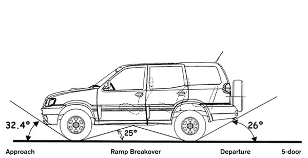Schema Elettrico Nissan Terrano 2: Schema elettrico
