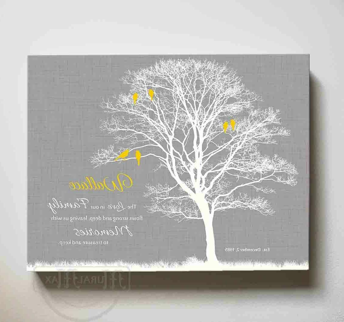 personalized canvas family tree
