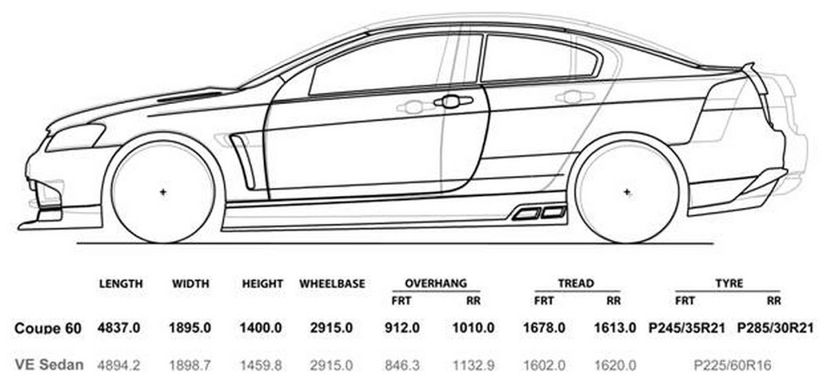 Holden Coupe 60: Commodore Based Concept Previews Monaro