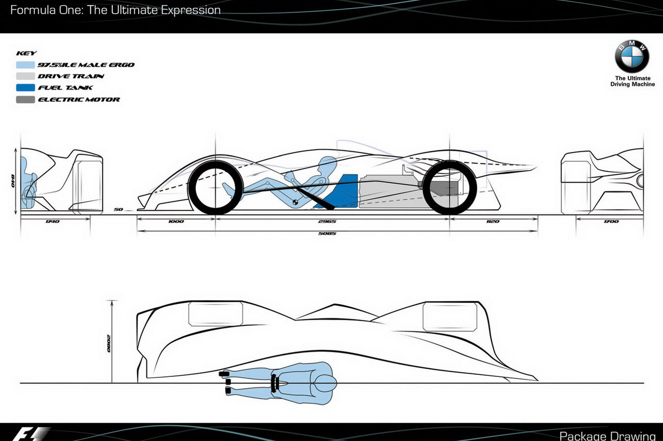 Supercar Concepts From The Swansea Metropolitan University