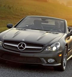 according to quality planning a division of verisk analytics inc american mercedes sl drivers are at least four times more likely to get ticketed than a  [ 1325 x 1066 Pixel ]