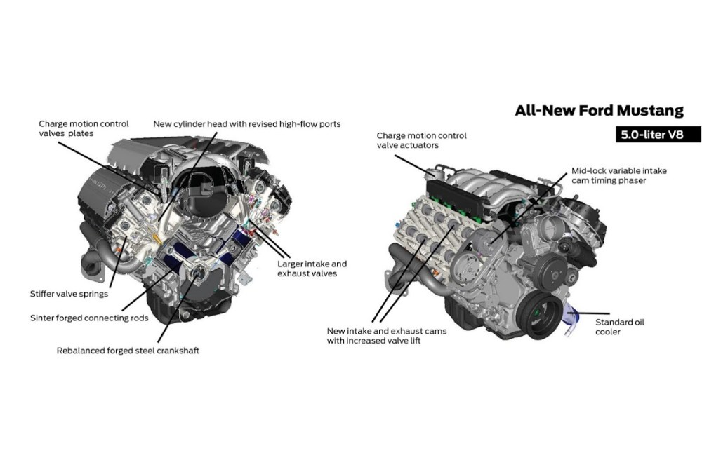 medium resolution of  all new ford mustang 5 0 liter v8