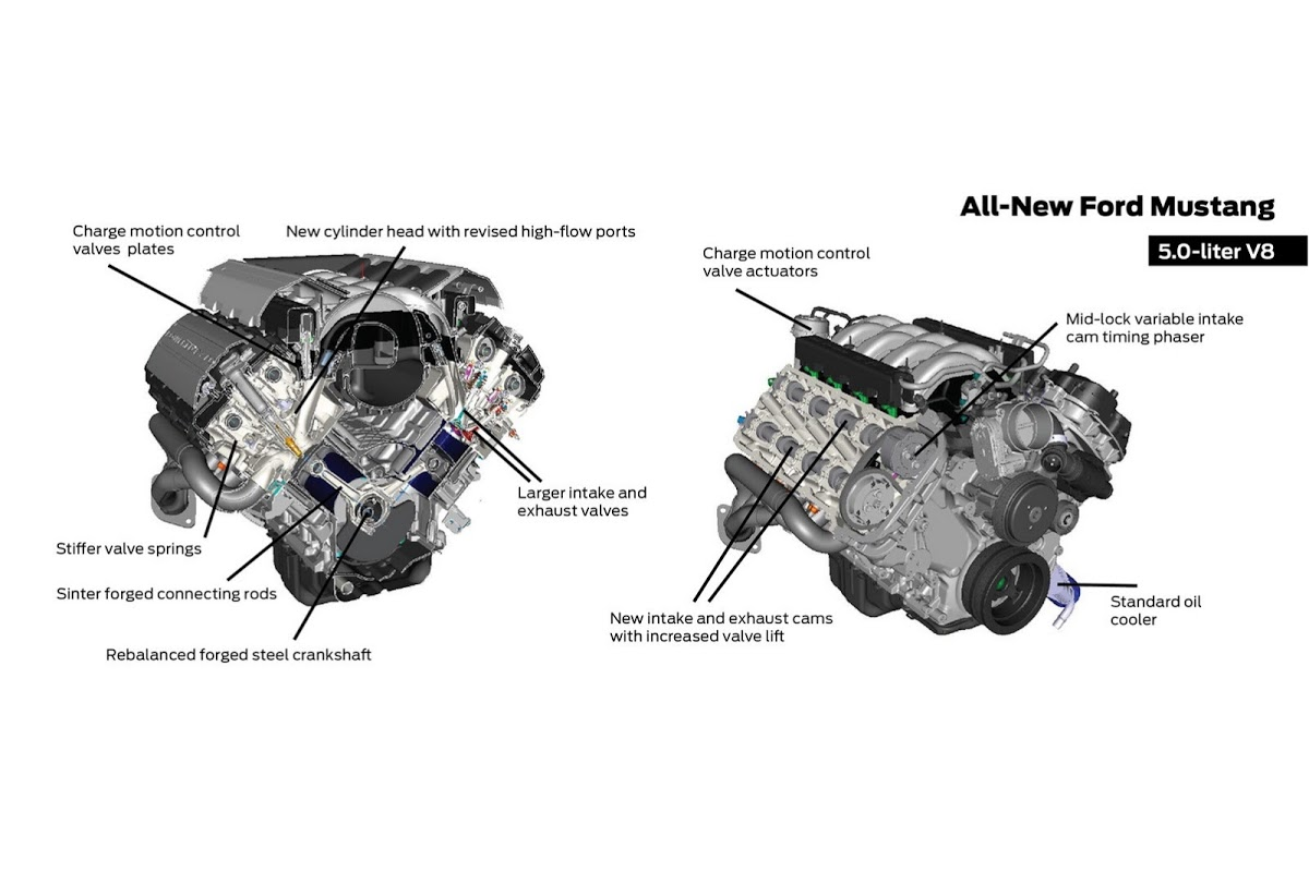 hight resolution of  all new ford mustang 5 0 liter v8