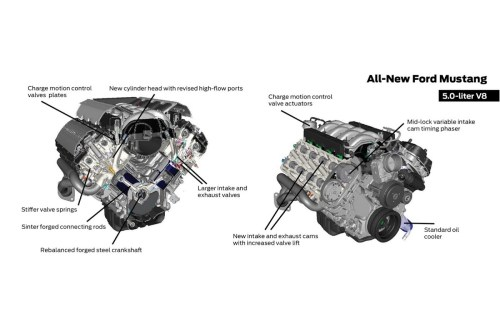 small resolution of  all new ford mustang 5 0 liter v8