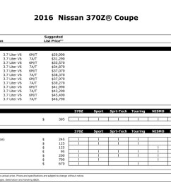 2016 nissan 370z coupe and 370z nismo get fake engine noise system [ 1600 x 894 Pixel ]