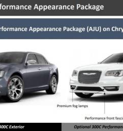 essentially what chrysler is doing is expanding the availability of the sport appearance package from the 300s to the 300c top of the line model  [ 1280 x 710 Pixel ]