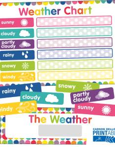 Just teach weather printable chart also grade pk rh carsondellosa