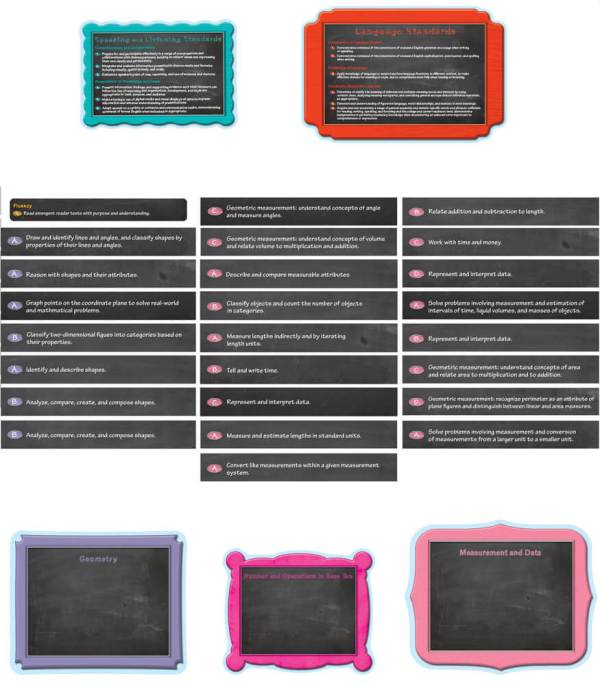 Common Core Anchors And Domains Bulletin Board Set Grade