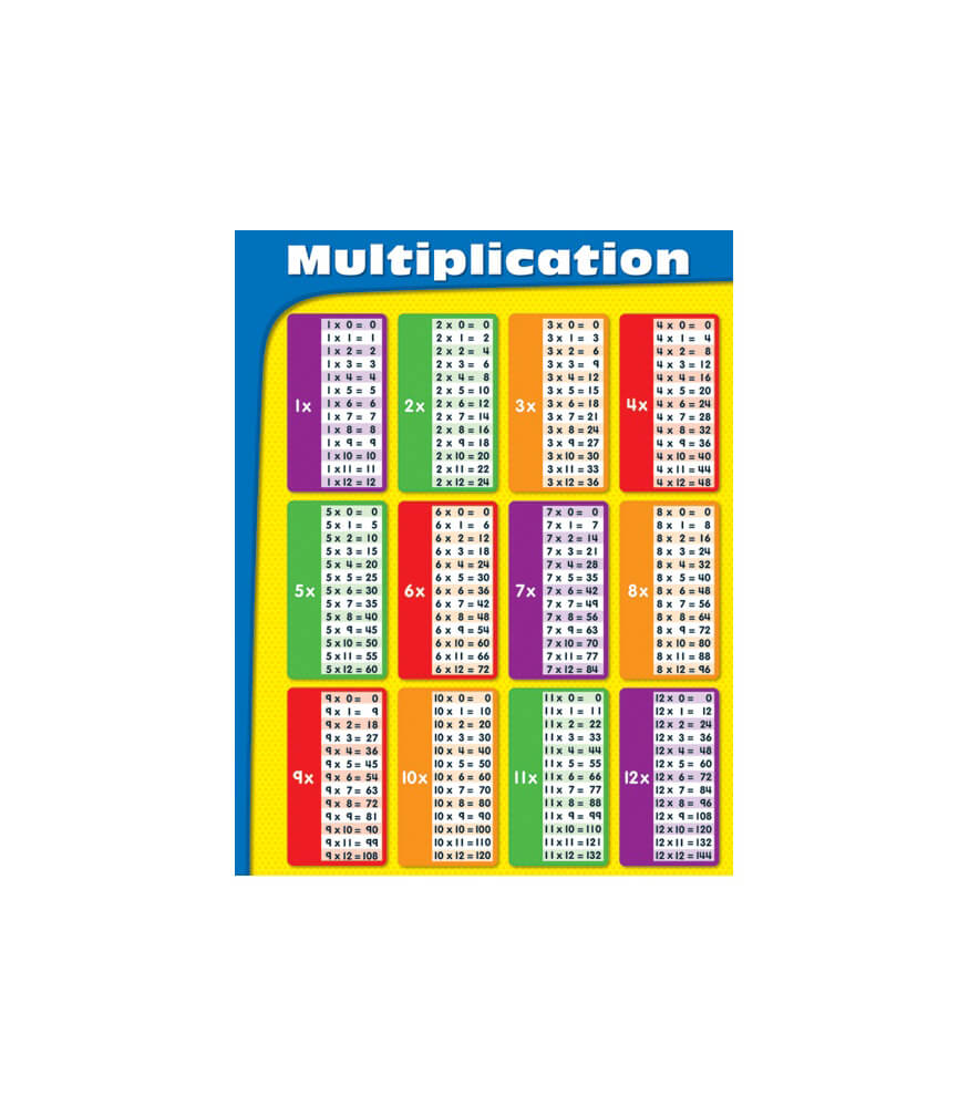 Worksheets Math Tables 2 To 20 Pdf Opossumsoft