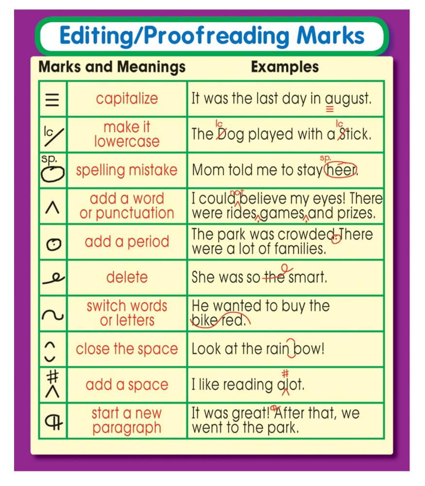 EditingProofreading Marks Sticker Pack Grade PK5