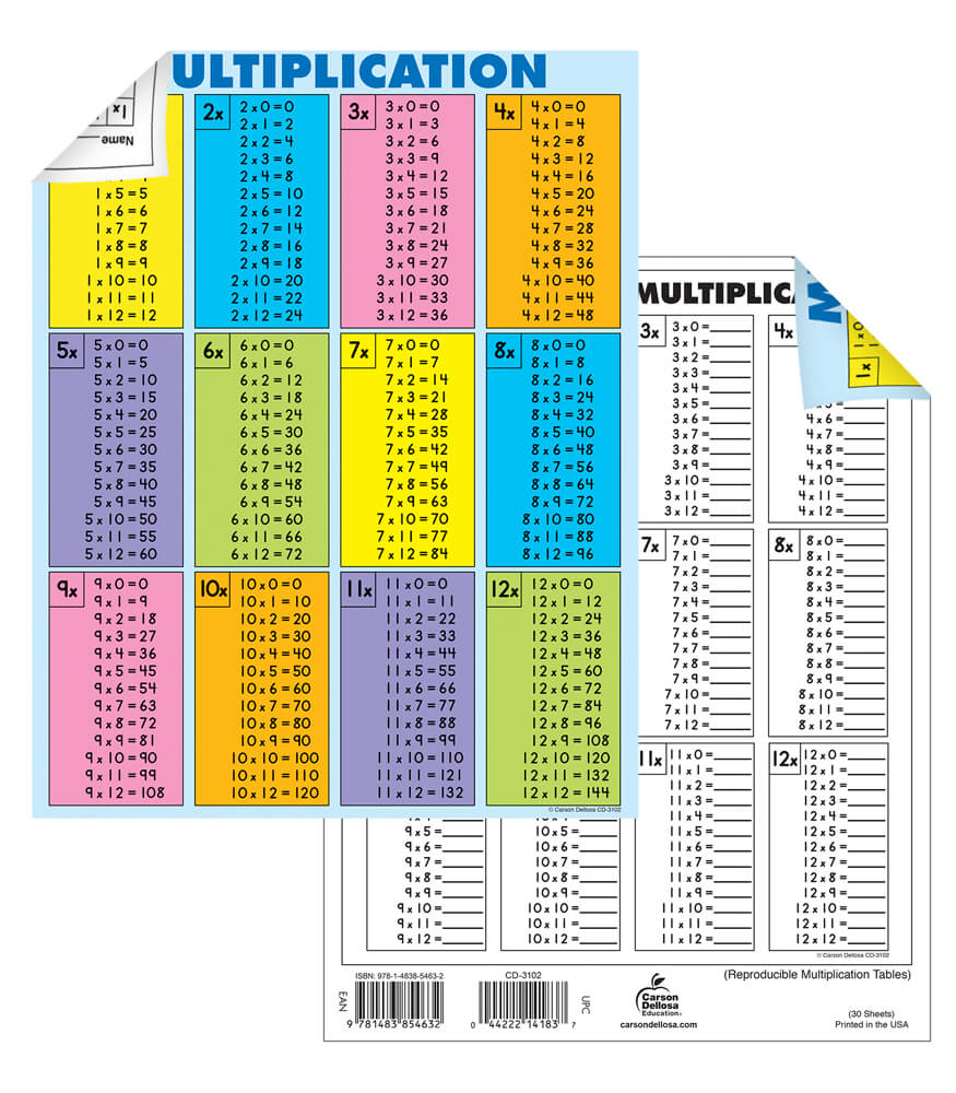 Multiplication Tables [All Facts To 12] Jumbo Pad