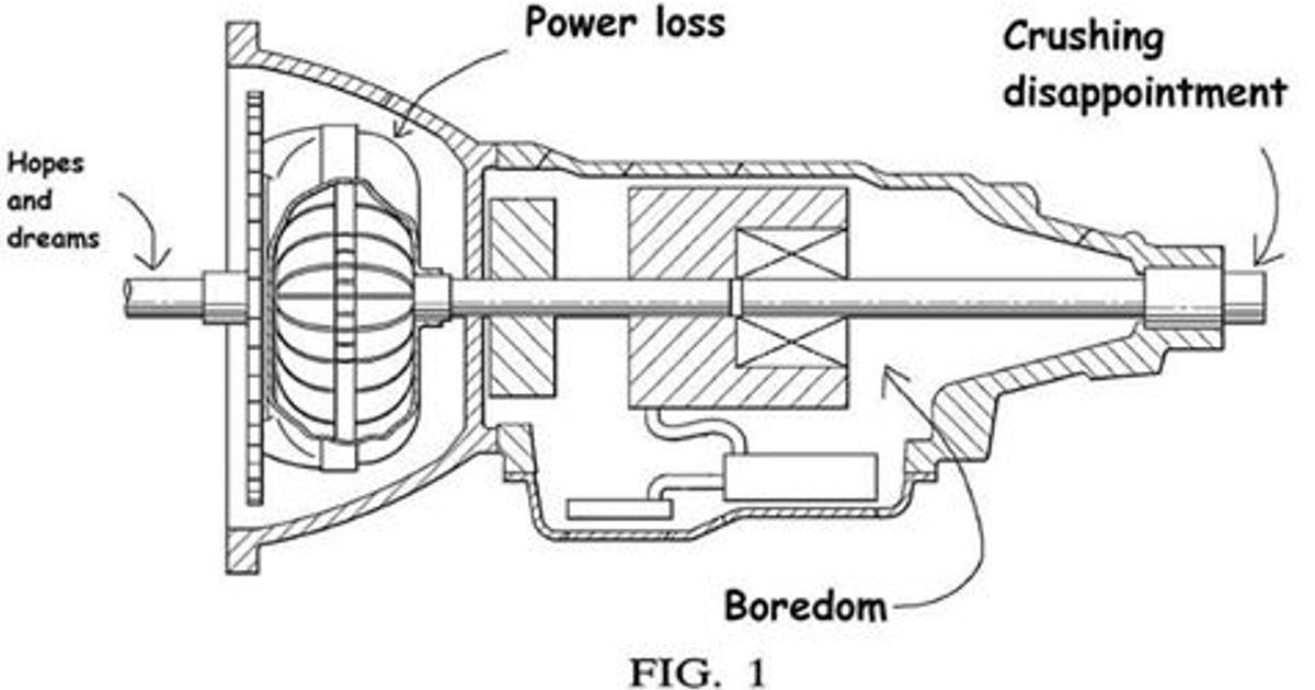 Automatic Transmission explained