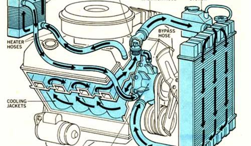 small resolution of wrg 2228 3 1l engine cooling system diagram 3 1l engine cooling system diagram