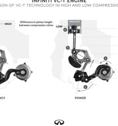 infiniti has built a variable displacement engine and it s spectacularly clever [ 1200 x 700 Pixel ]