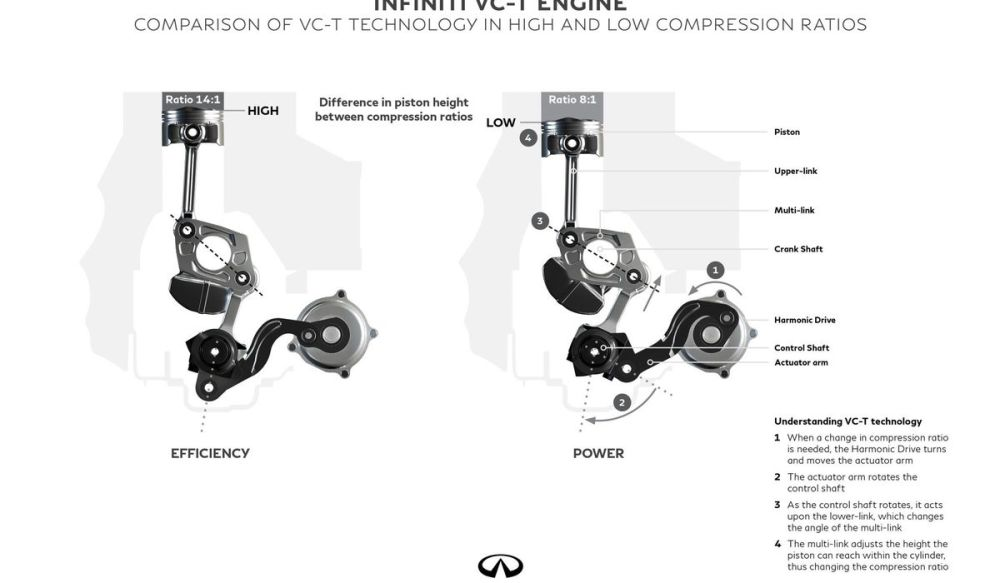 medium resolution of infiniti has built a variable displacement engine and it s spectacularly clever