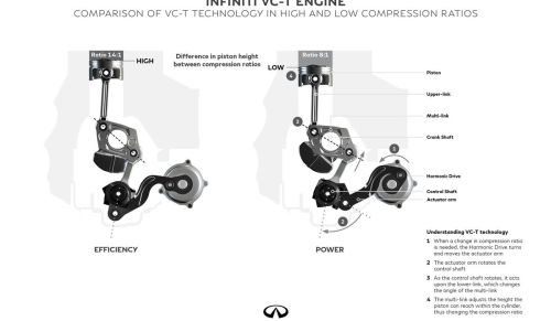 small resolution of infiniti has built a variable displacement engine and it s spectacularly clever