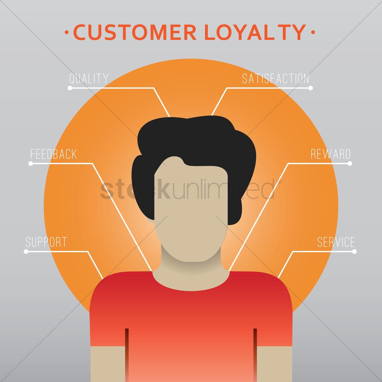 Customer loyalty Vector Image - 1953732 | StockUnlimited