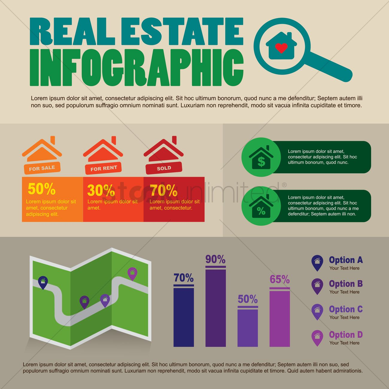 infographic of real estate