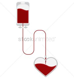 blood donation vector graphic [ 1300 x 1300 Pixel ]