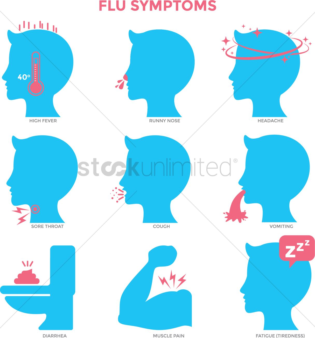 Set of flu symptoms icons Vector Image - 2008434 | StockUnlimited